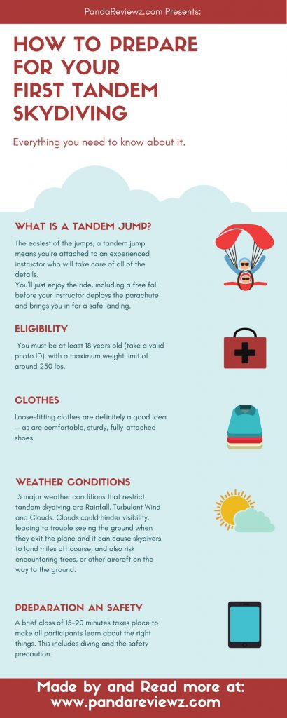 Tandem Skydiving infographic
