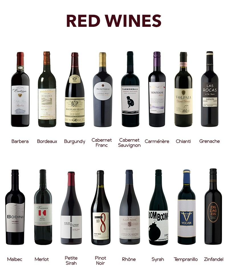red wine types
